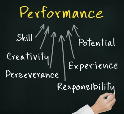 ways to enhance employee performance Improving your performance at work can help you get in line for more responsibility, a promotion or even a raise when you take the initiative to improve work performance, you have taken the first .