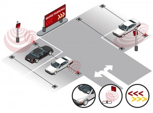 Vehicle Identification System