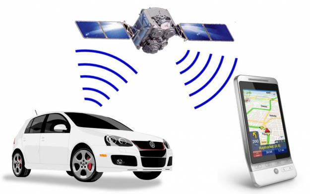Image result for vehicle tracking